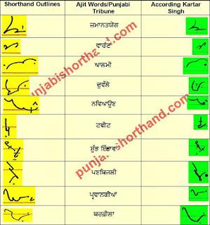 10-february-2021-ajit-tribune-shorthand-outlines