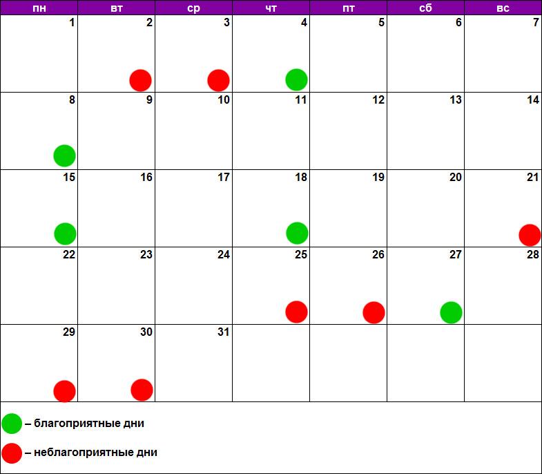 Похудение по лунному календарю январь 2018