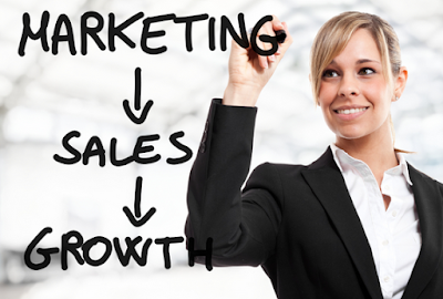 Tugas dan Tanggung Jawab Marketing