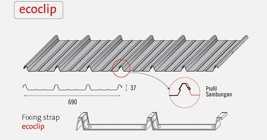 distributor baja ringan kencana atap/seng galvalum spandek gelombang di malang