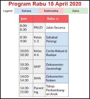 Jadwal & Materi  Belajar di Rumah Melalui TVRI Hari ini Rabu 15 April 2020