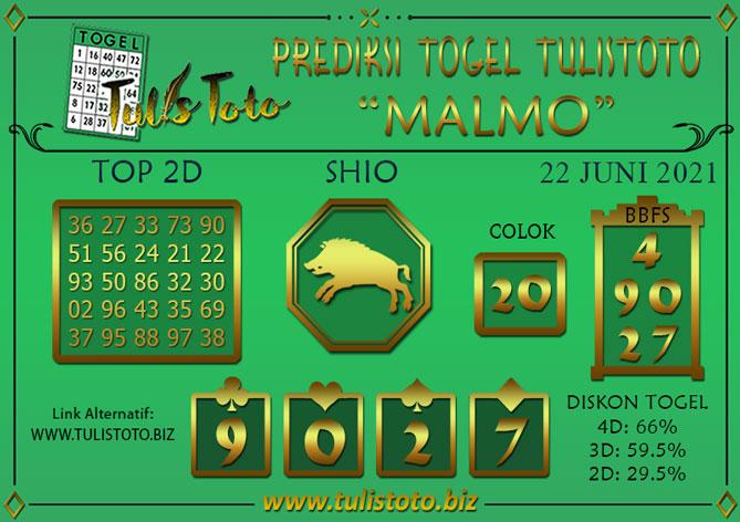 Prediksi Togel MALMO TULISTOTO 22 JUNI 2021