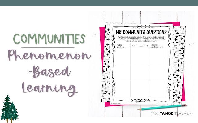 communities-PBL-unit