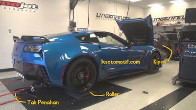 perbedaan Horse power dengan brake horse power Perbedaan Horse Power ( HP ) Dengan Brake Horse Power ( BHP )