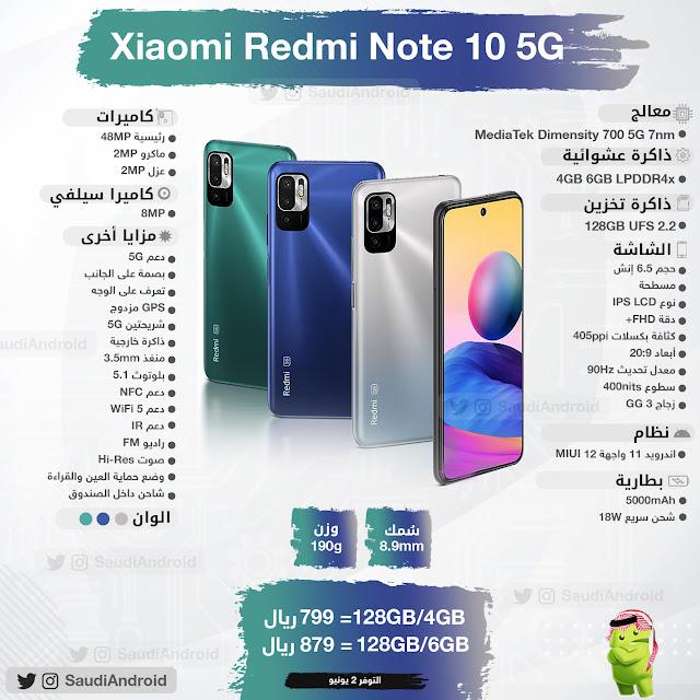 انفوجرافيك : مواصفات و مميزات هاتف Redmi Note 10 5G