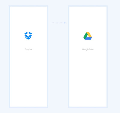 migrate files from Dropbox to Google drive