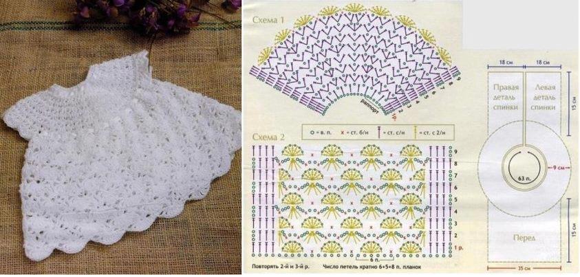 ❤ ✿ Mi Rincón del Tejido ✿ ❤: Vestido niña tejido a crochet