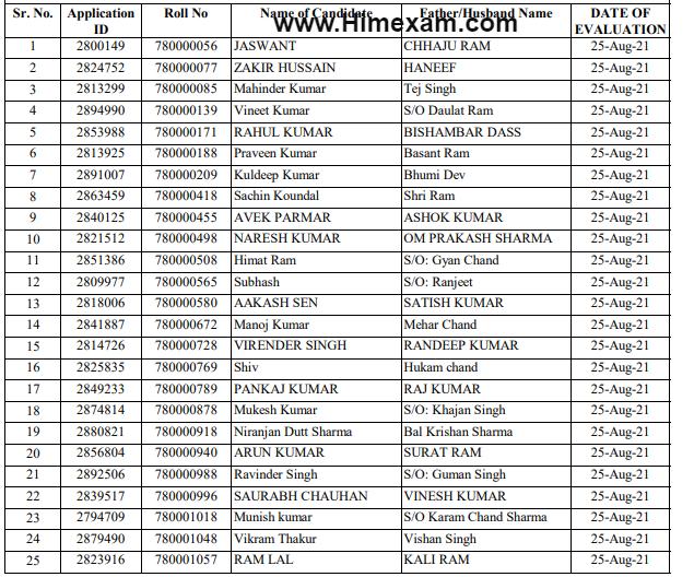 HPSSC Hamirpur Junior Technician Post Code-780 Roll Number Wise Evaluation Schedule 2021