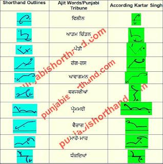 5-may-2021-ajit-tribune-shorthand-outlines