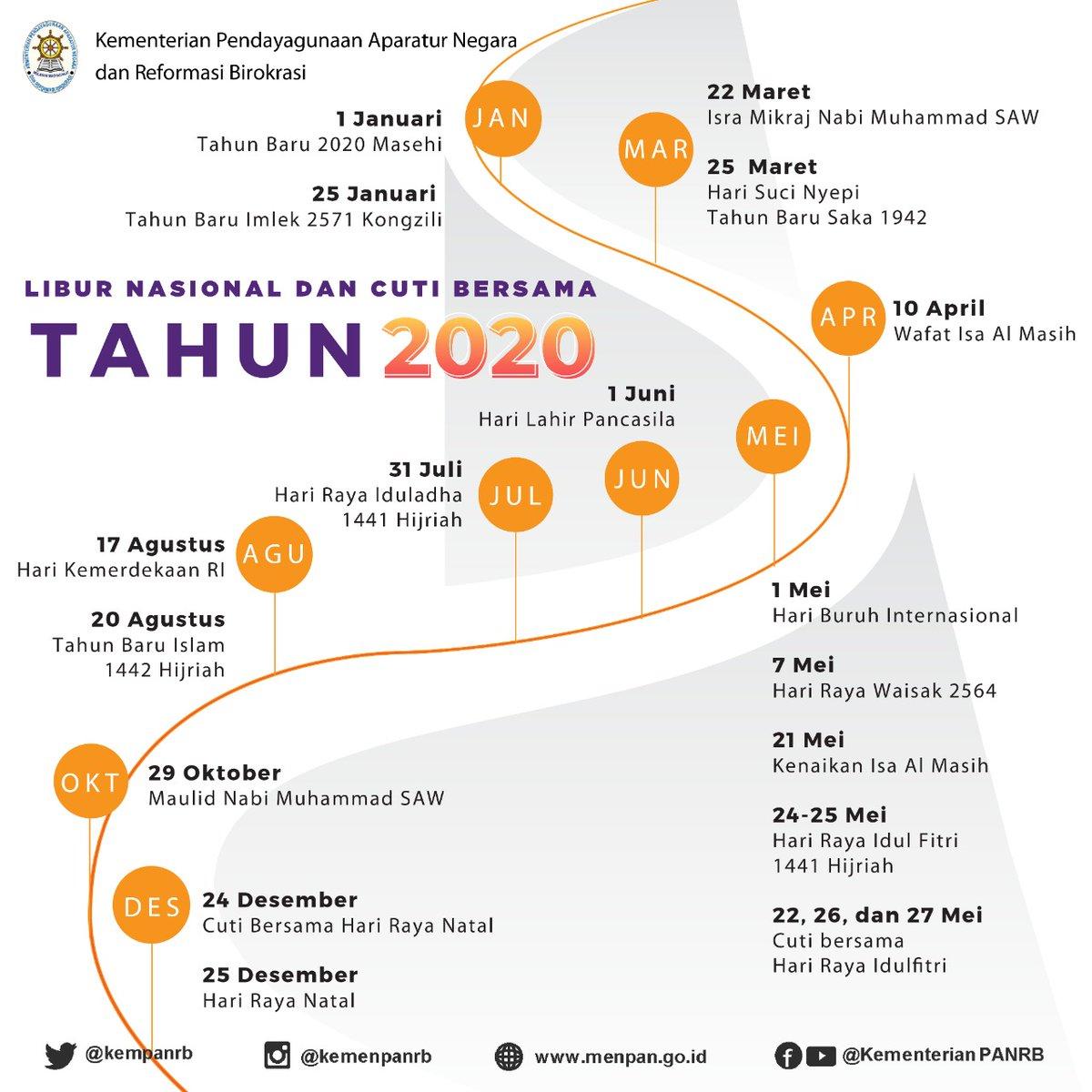 Jadwal Libur Nasional Dan Cuti Bersama 2020 Belajar