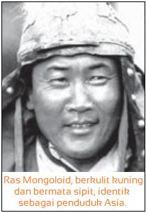 Keadaan Penduduk Benua Asia - Ras Benua Asia