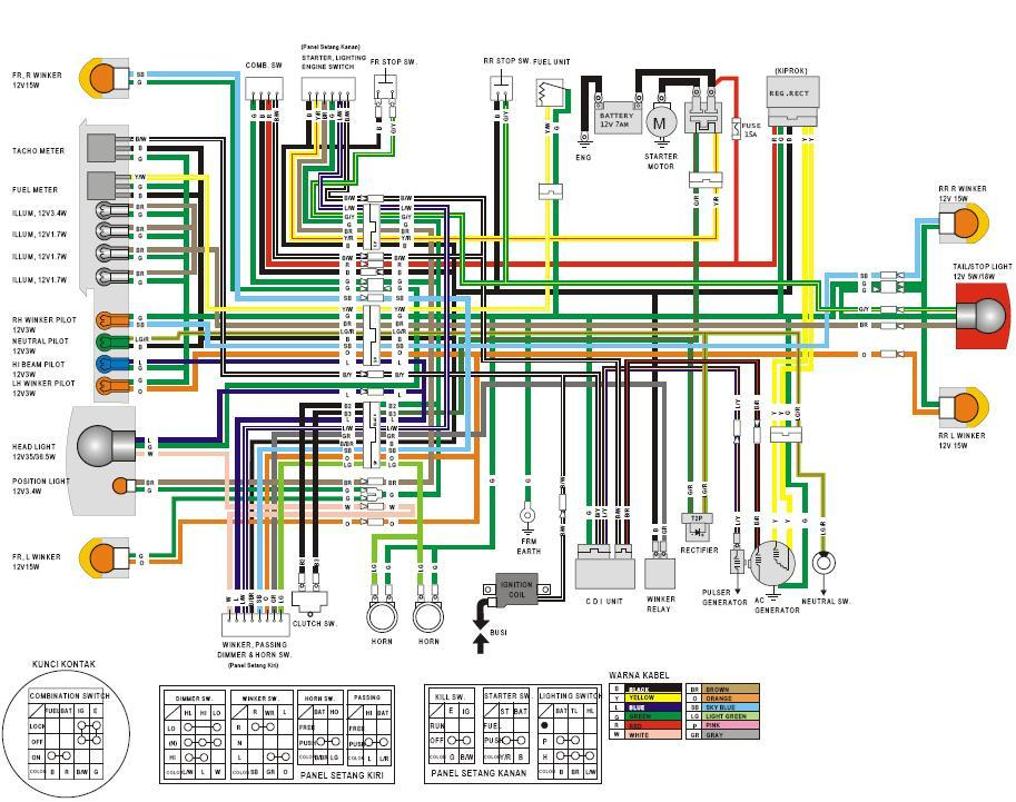 Wiring Diagram Honda Tiger Revo Wiring Schematic Diagram