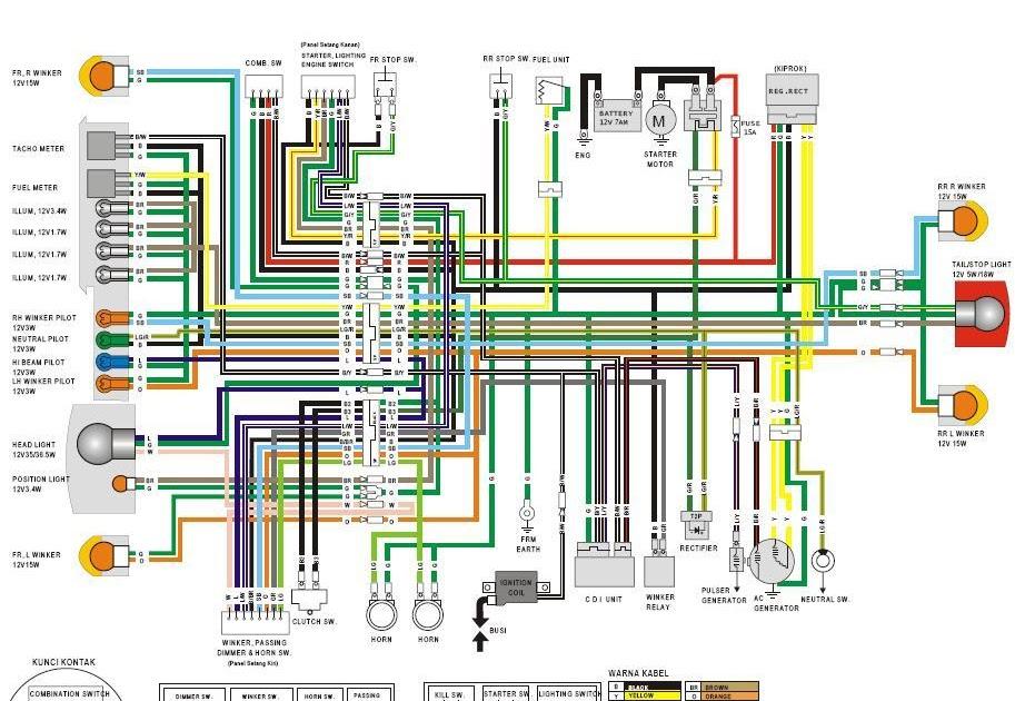 Blognya Iyuss: Diagram Kelistrikan wiring diagram Honda