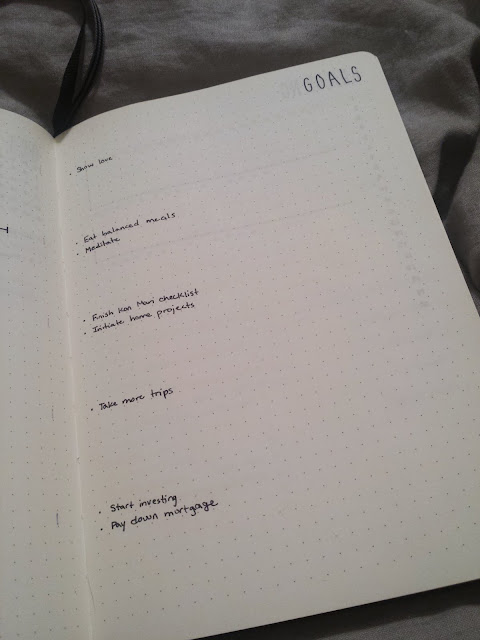 2017 Bullet Journal Year Goals New Year Resolutions