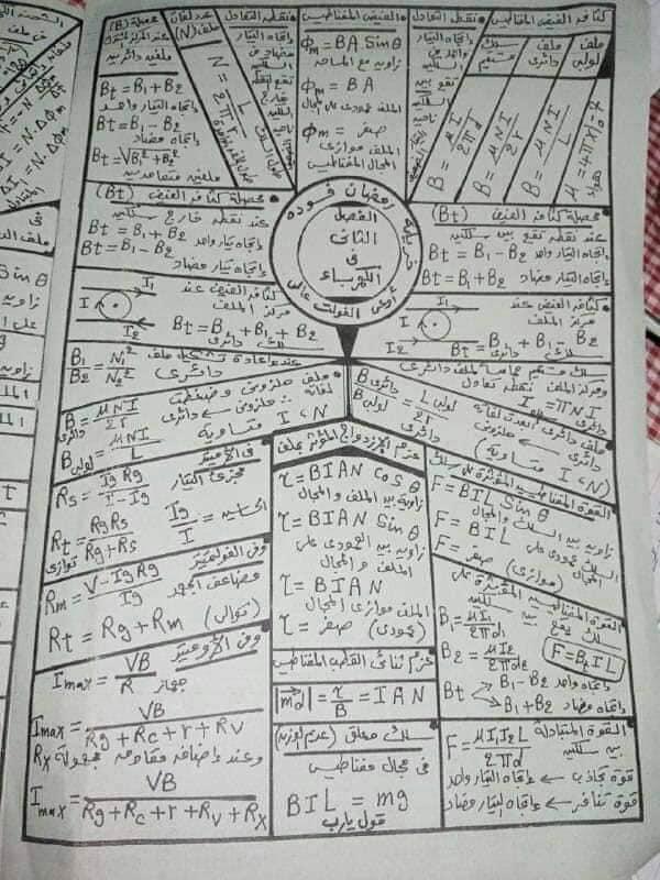 """مراجعة فيزيا """"خرائط ذهنية"""" لطلاب الثانوية علمي 5"""