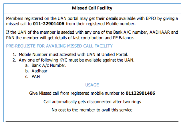 check pf balance enquiry toll free number miss call service