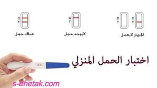 تحليل الحمل المنزلي