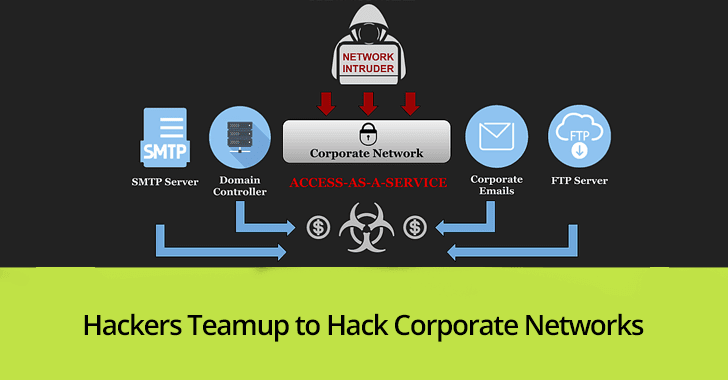 Corporate Network  - hackers 2Bteamup 2BCorporate 2BNetwork - Corporate Network – Intruders Team up With Ransomware Developers