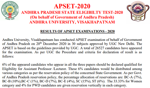 APSET 2020 Results