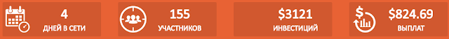 tiramisu.finance обзор