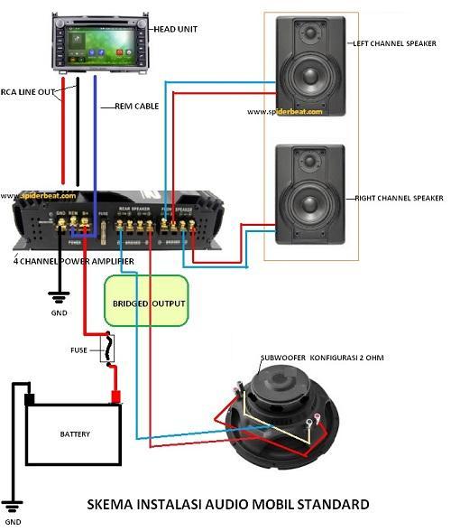 Cara Pasang Power Audio Mobil 4 Channel yang Baik serta Betul Teknik Pasang Power Audio Mobil 4 Channel