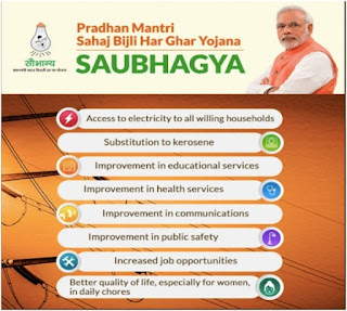 Mr. Modi's image on the left and a list of benefits of Saubhagya yojana given below.