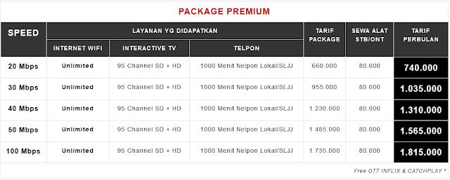 Daftar Harga Telkom Indihome di Lampung Paket Premium