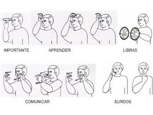 Educando Surdo e Língua Brasileira de Sinais: ALFABETO DE
