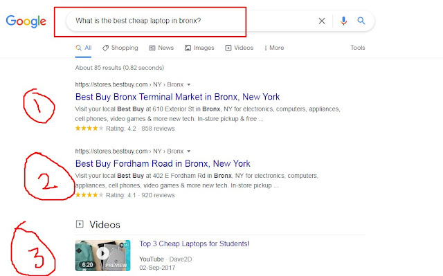 How To Rank On Google First Page 2021