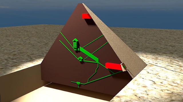 Robot Explora Túneles Secretos de la Piramide  Keops