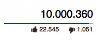 Youtube se pese kese kamaye