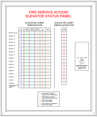 elevator wiring diagram how to wire elevator shunt trip fire alarms online elevator wiring diagram pdf how to wire elevator shunt trip fire