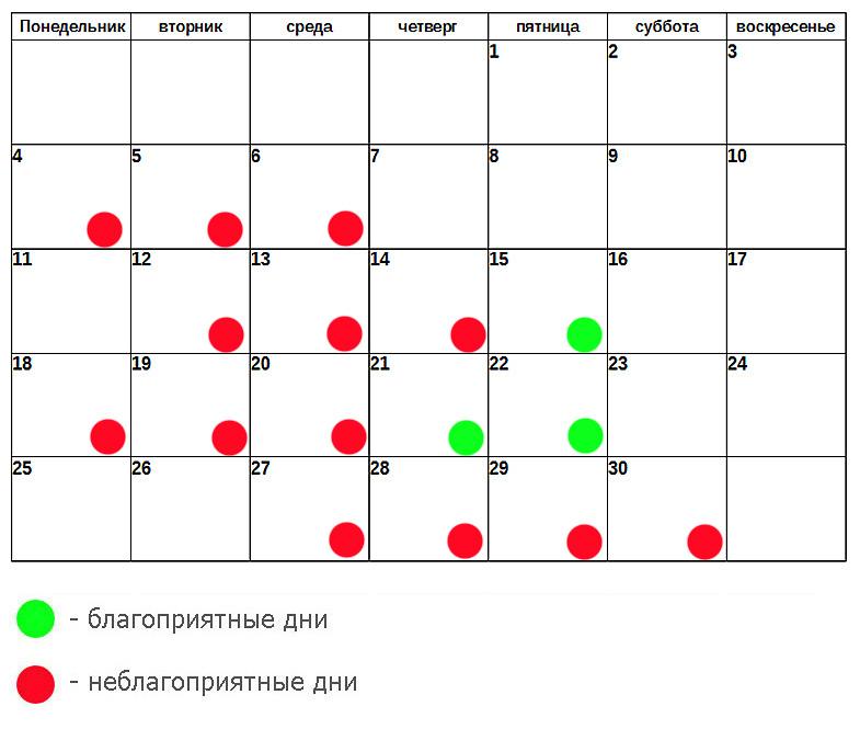 Лунный календарь пирсинга и прокалывания ушей сентябрь 2017