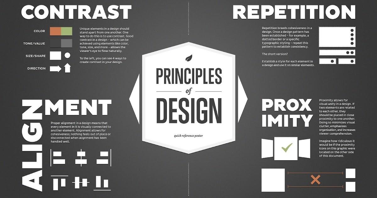 3 Dasar Desain Grafis Prinsip Prinsip Tata Letak Bahan Ajar Teknik Komputer Dan Informatika Teki