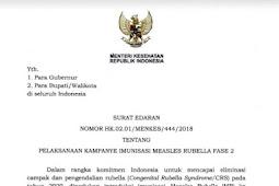 Surat Edaran Pelaksanaan Imunisasi Measles Rubella fase 2