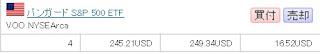 VOOの所有株数