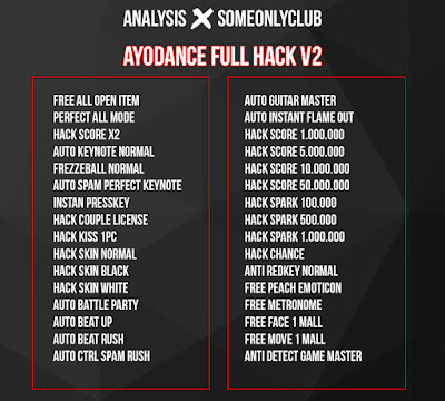 Cheat Ayodance Full Hack 6167 V2