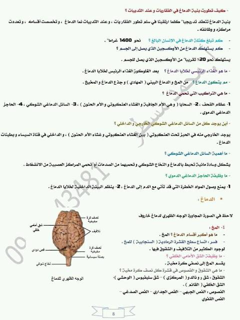 تحميل كتاب العلوم بكالوريا سوريا 2021