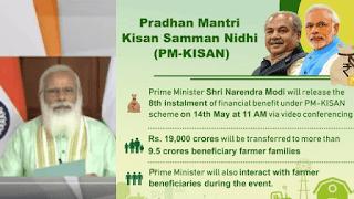 Pradhan Mantri Kisan Samman Nidhi 8th installment 2021