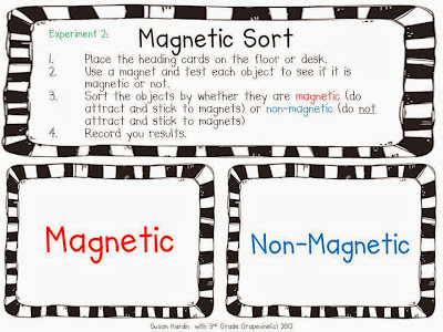 http://3rdgradegrapevine.blogspot.com/2014/03/teaching-about-magnets.html