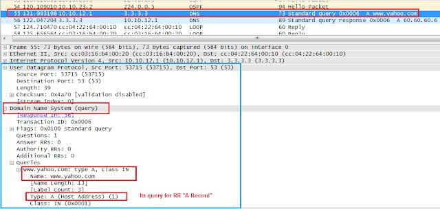 Configure a Router as DNS Server, DNS Query