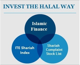 Shariah Complaint Stocks An Ethical way of Investments-2021