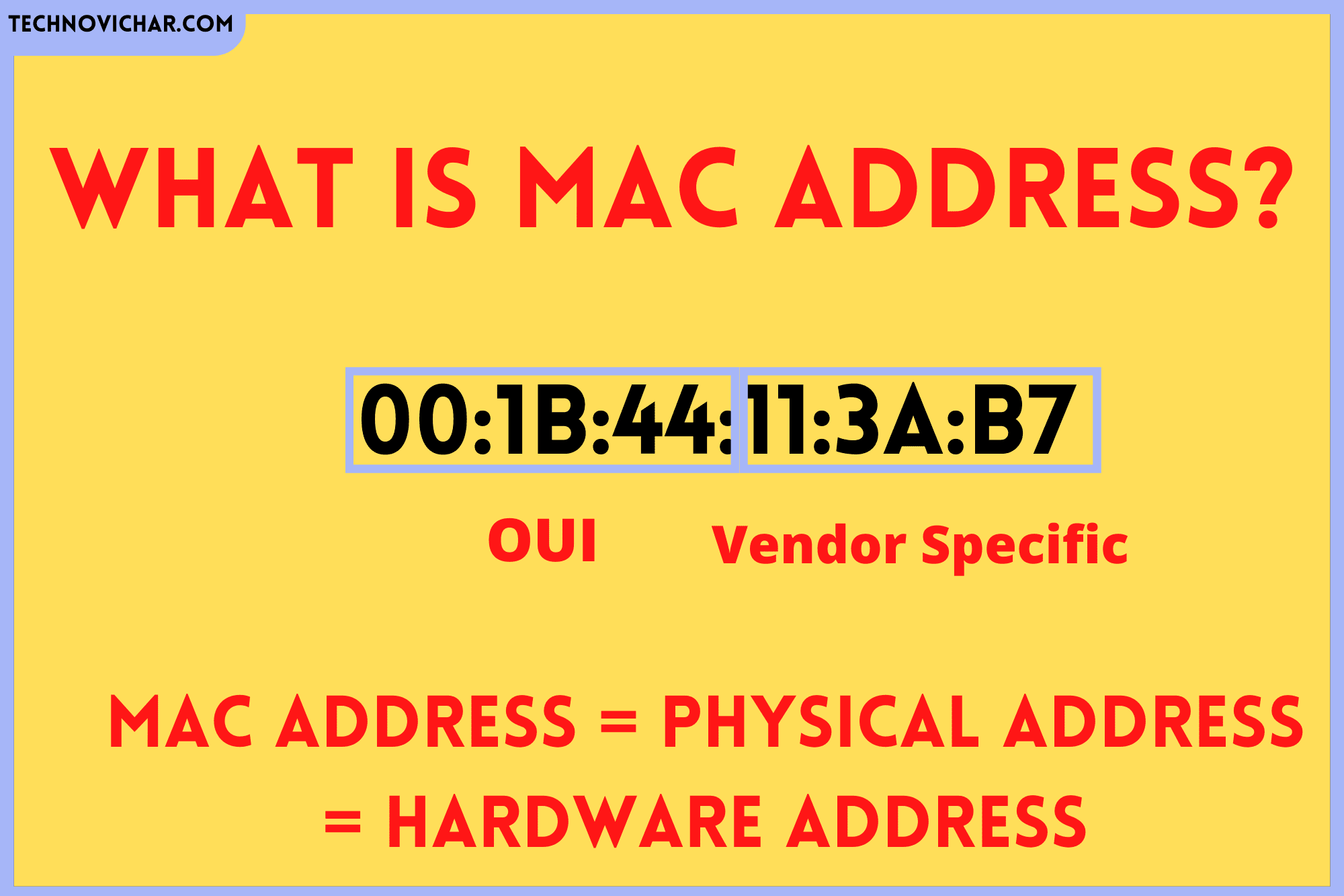 What_is_MAC_Address_in_Hindi
