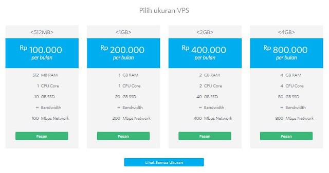 Ukuran VPS Indonesia Murah Terbaik Domainesia