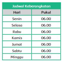 jadwal keberangkatan kereta api www.simplenews.me