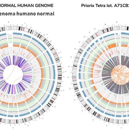 Alerta total: Vacinas estão com genomas abortados causadores de câncer
