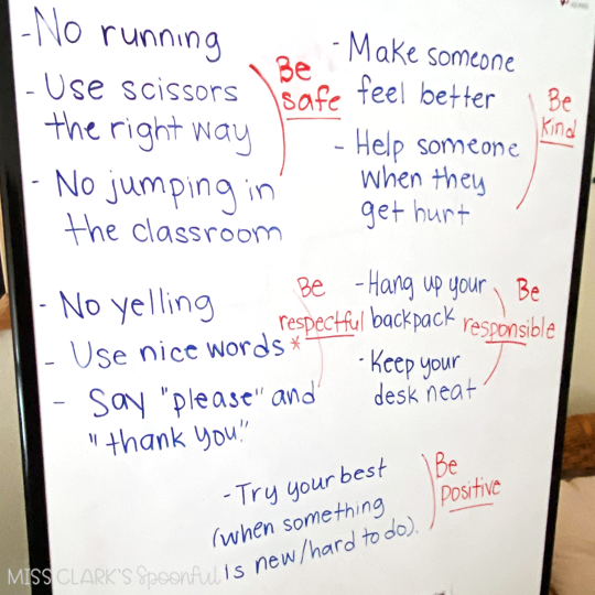 A list of classroom rules