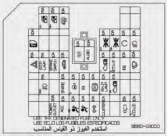 Fuse Box: 2019 Hyundai Santro Fuse Panel Diagram