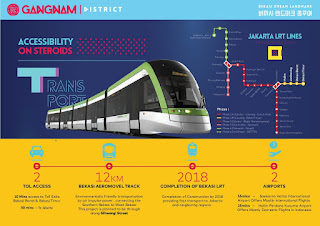 Master Plan Apartemen Gangnam District Bekasi
