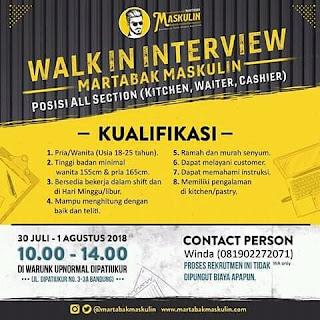 Lowongan Kerja Martabak Di Daerah Bandung 2019